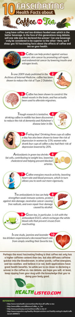 coffee-vs-tea-infographic